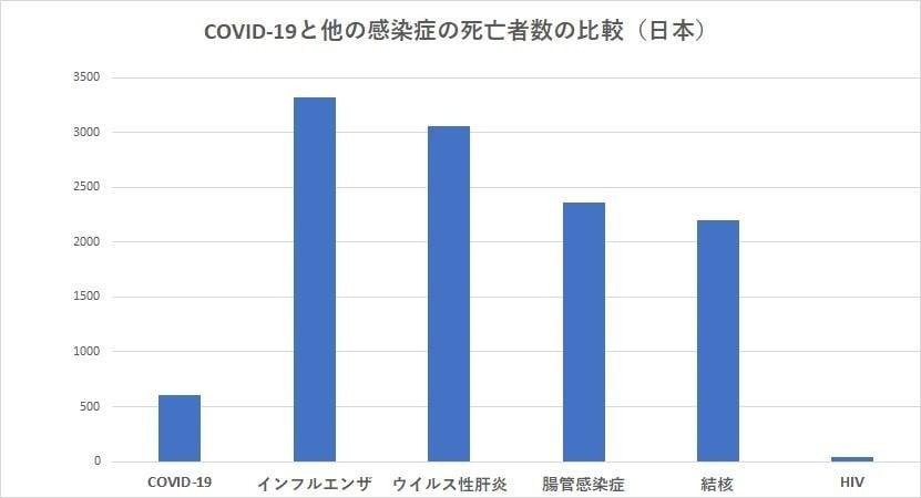 インフルエンザ 死者 数 日本 2018